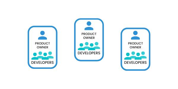 Product Teams