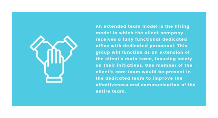 Extended Team Model